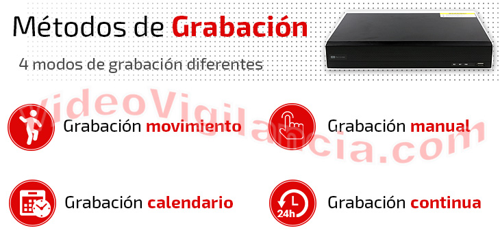 Grabación configurable por movimiento, manual, continua o calentario