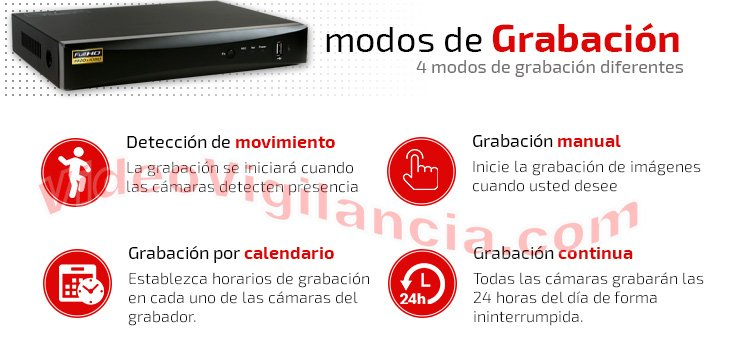 Modos de grabación configurables para optimizar disco duro interno.