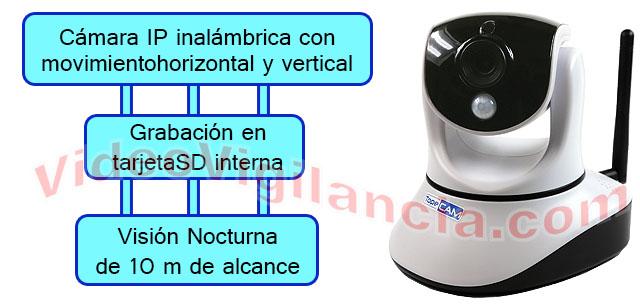 Cámara IP Wifi con IR, grabación y movimiento.